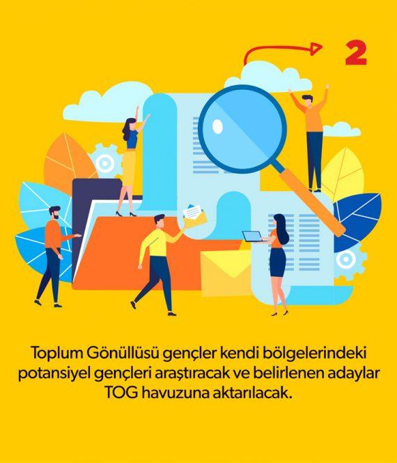 guc-sensin-canvas6