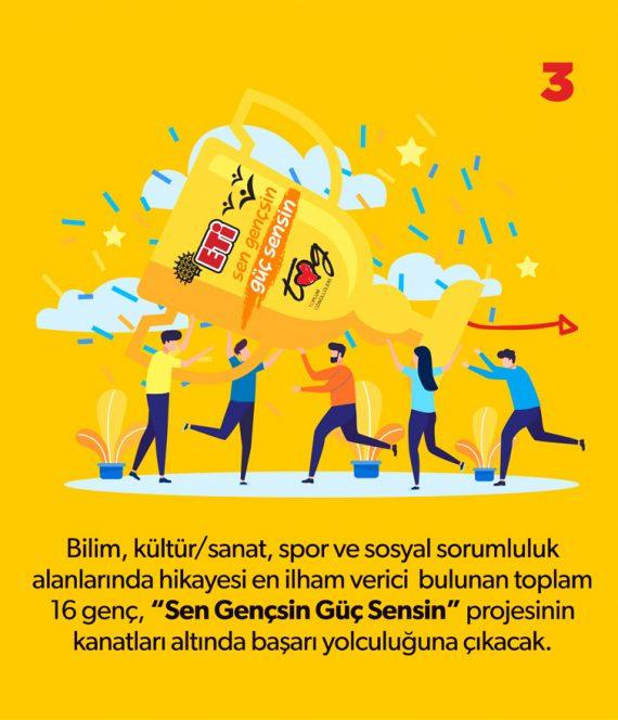 guc-sensin-canvas7